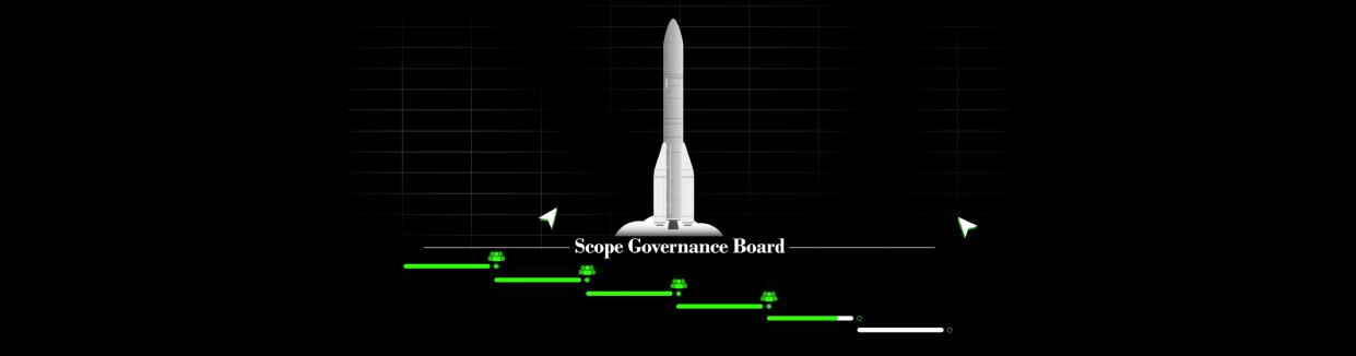Scope Governance | INFO